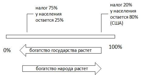 tax_2