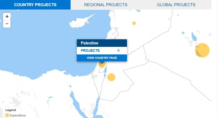 UNESCO_projects