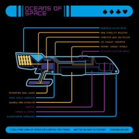 Oceans_Ship_Schematic