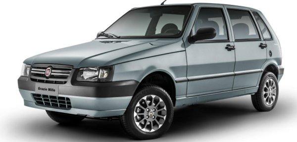 z7 - Veículos Automotores - os mais vendidos em 2018 no Brasil