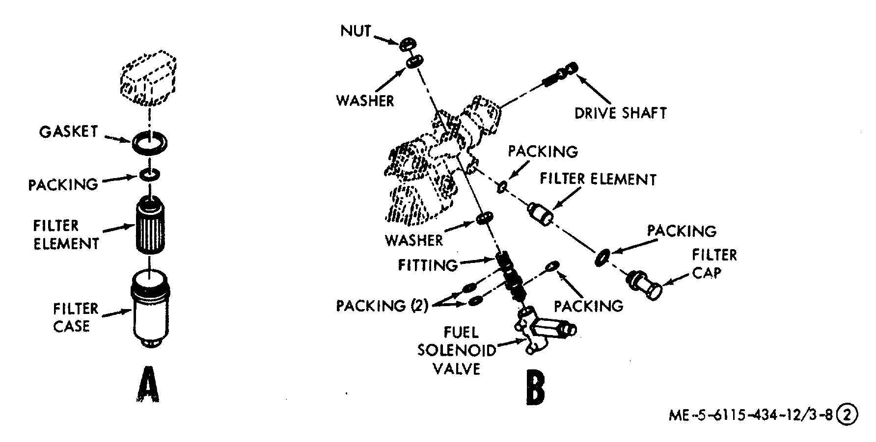 Fuel Control Unit