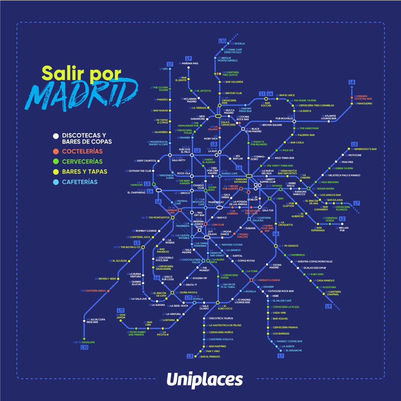 Mejores lugares para salir por Madrid Uniplaces
