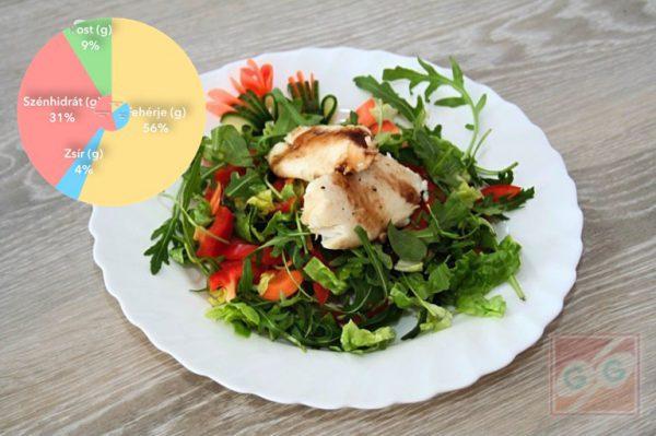 Serpenyős tilápia saláta ágyon -recept-