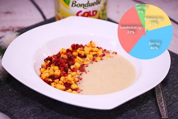 Szárzellerkrém leves kukoricával, ropogós szalonnával -recept-