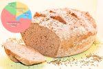 Saját összetételű csökkentett szénhidrát tartalmú kenyerem -recept-