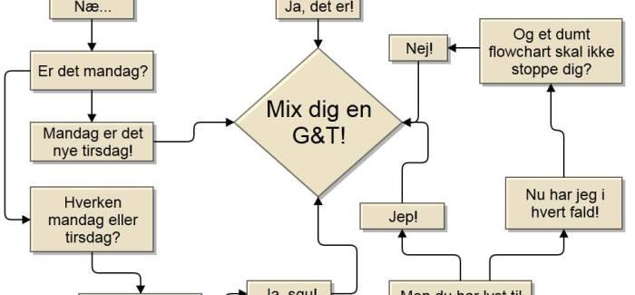 #tuesdayGT: Er det tid til en Tirsdags G&T?!