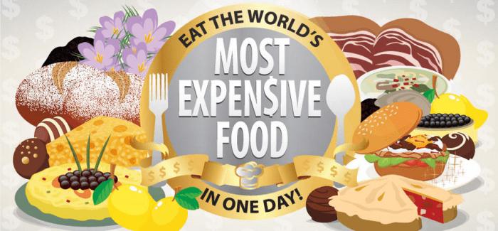 Infografik: Sådan bruger du 500.000 på mad – på én dag