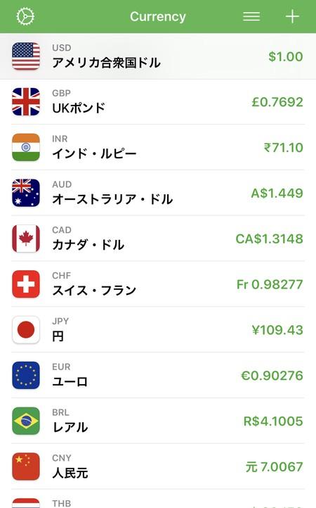 各国の通貨が並んでいる