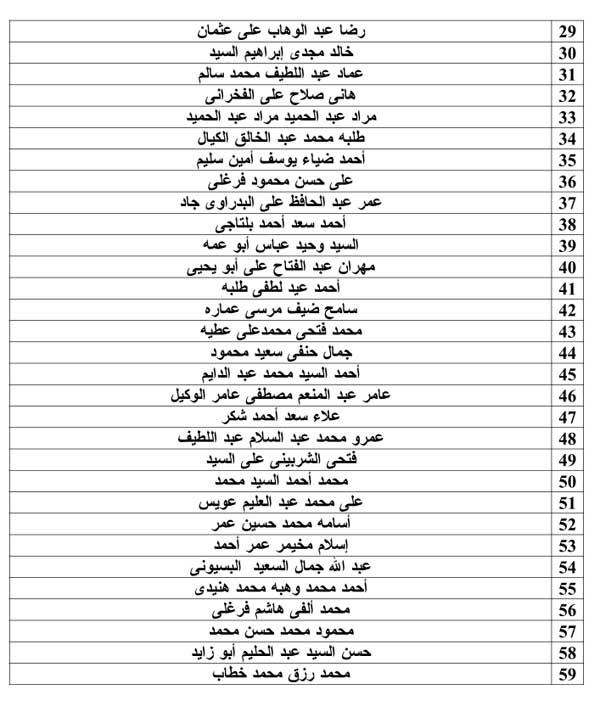 نتيجة بحث الصور عن اسماء المفرج عنهم من سجن المنيا اليوم