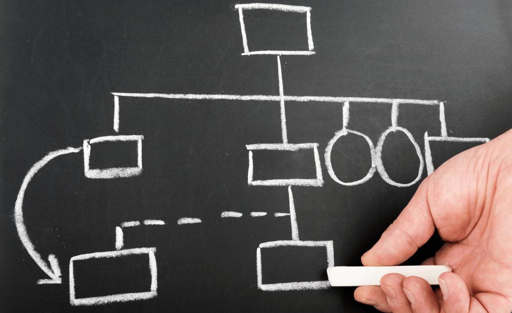cara membuat struktur organisasi di word 2013