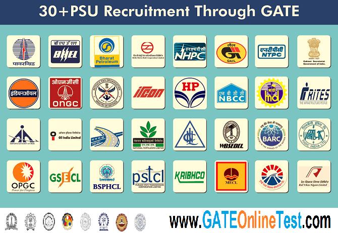 PSU Recruitment through GATE 2018