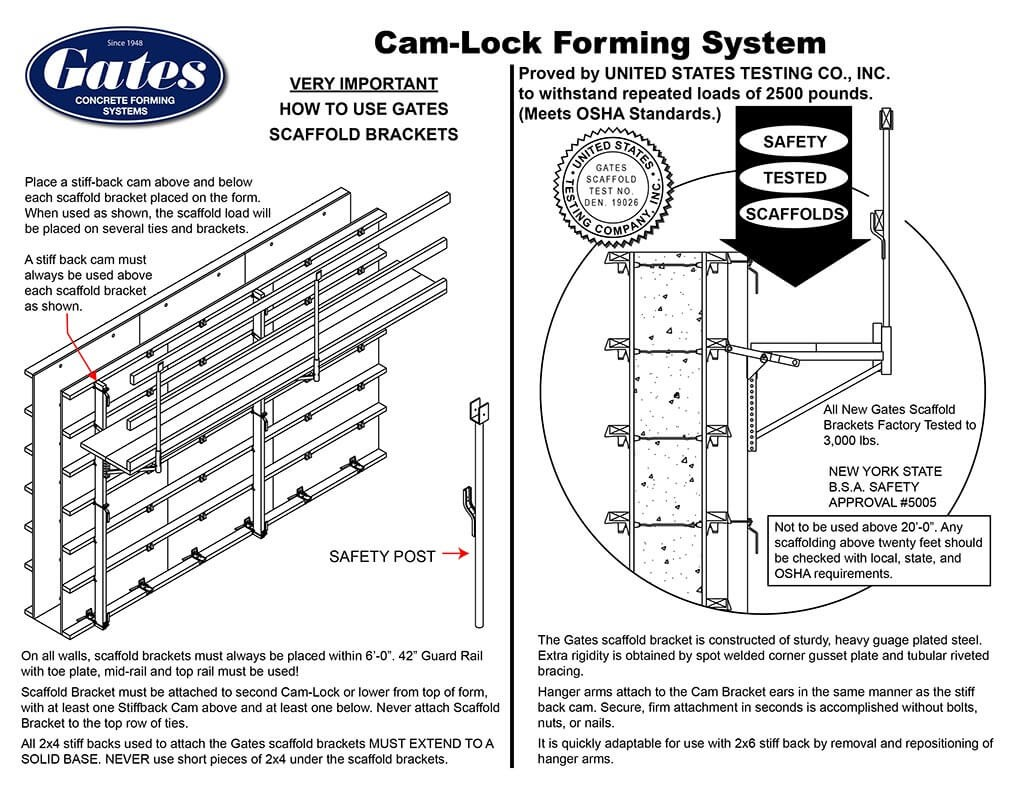 How To Use Gates Scaffold Brackets Click On Link Below To