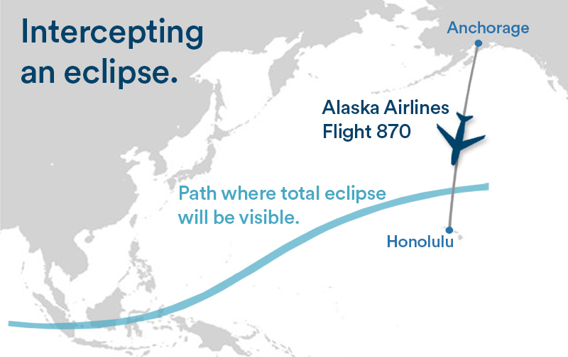 Awesome: Alaska Airlines Changes Flight Plan of a Plane Tomorrow to Allow Passenger to Catch the Solar Eclipse