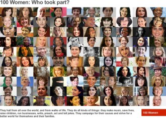 100 Women - Who Took Park