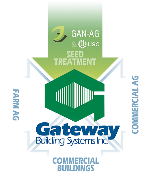 GAN-AG Seed Treatment | Gateway Building Systems