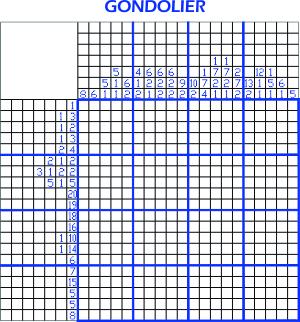 2014-11-04 Pic-a-pix Gondolier Puzzle