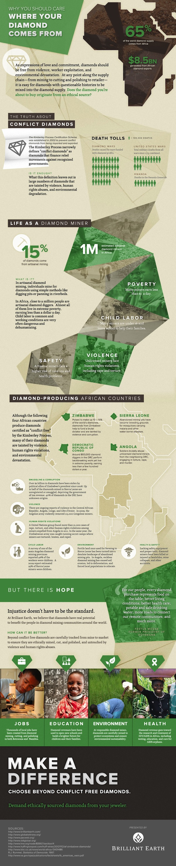 The-Truth-About-Conflict-Diamonds-Infographic