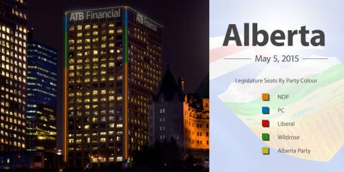 ATB Alberta Votes