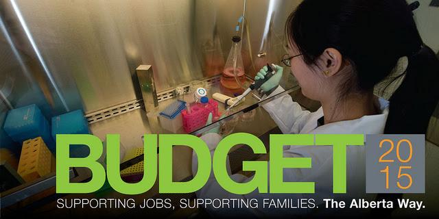 Budget - jobs