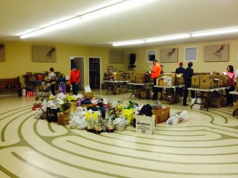 Food Bank Donations 2015