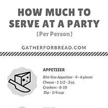 How Much to Serve at a Party Per Person