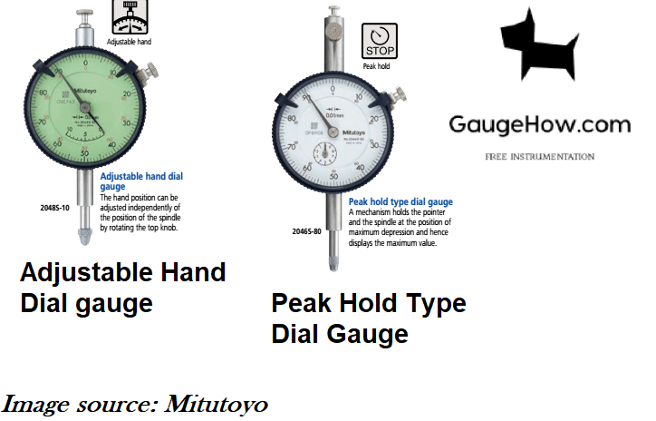 dial indicator hand type