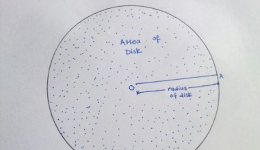 The Area of a Disk 1