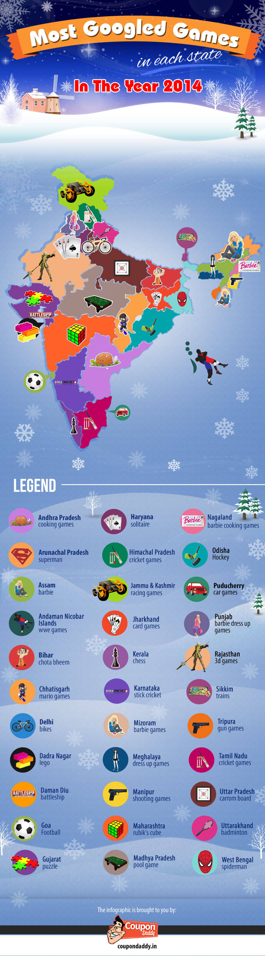 Top Googled Games in Each State of India for 2014 - An Infographic from CouponDaddy.in