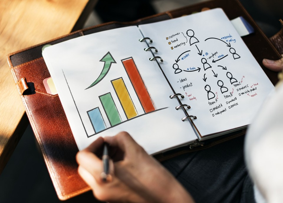 Looking to boost your business profit? 3 Questions to ask 2