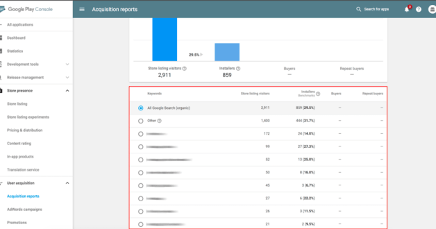 Drive Organic Results to Boost App Visibility With the Best SEO Tips 12