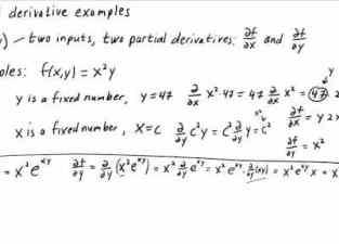 Partial Derivative Calculator is needed
