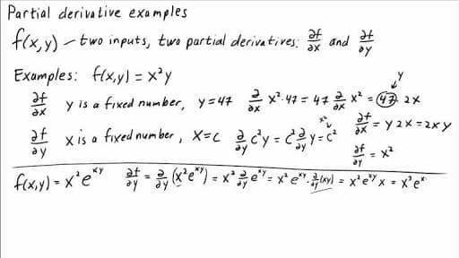 Partial Derivative Calculator is needed