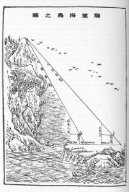 800px-Sea_island_survey
