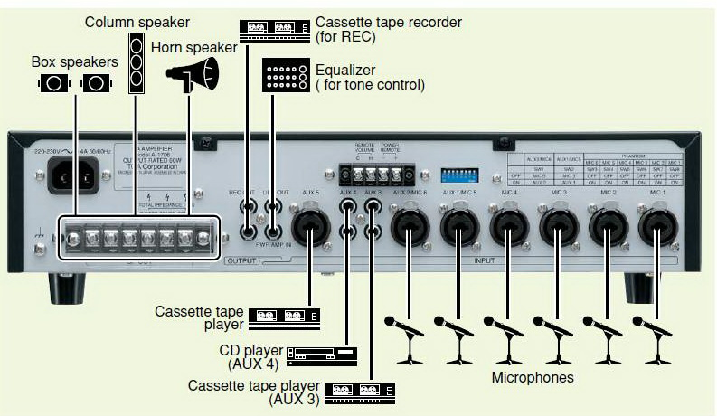 Image Result For Alarm Systems Service
