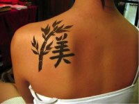 Foreign Language Tattoo