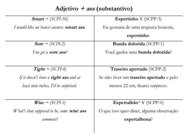 Adjetivo + ass (substantivo)