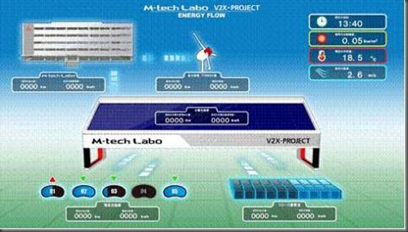 EV-Smart Grid Demo Project (4)