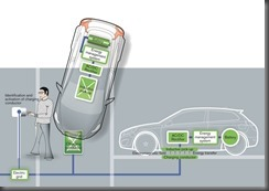 Volvo Car Group completes successful study of cordless charging for electric cars (2)