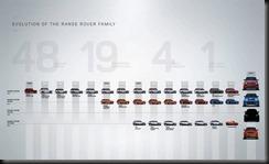 2017-Range-Rover-Velar (3)