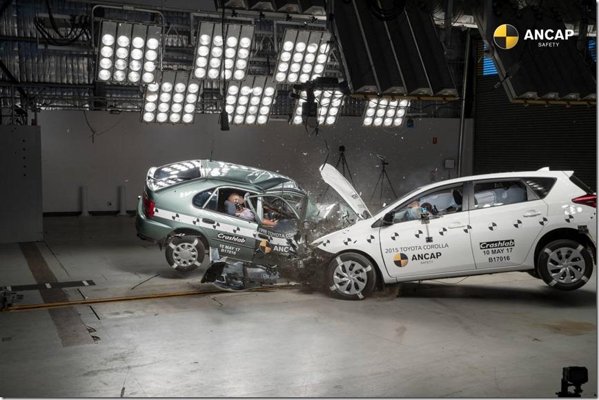 ANCAP. car.testing