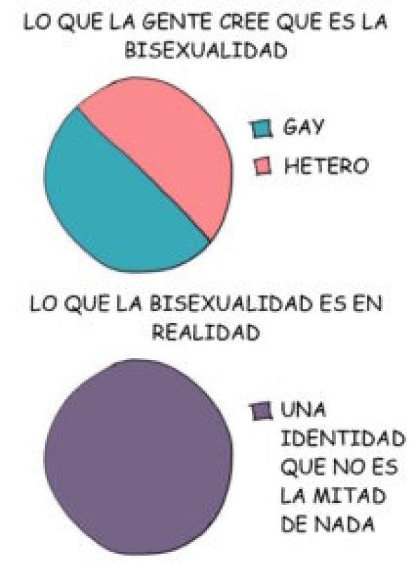 Bisexualidad en graficas1