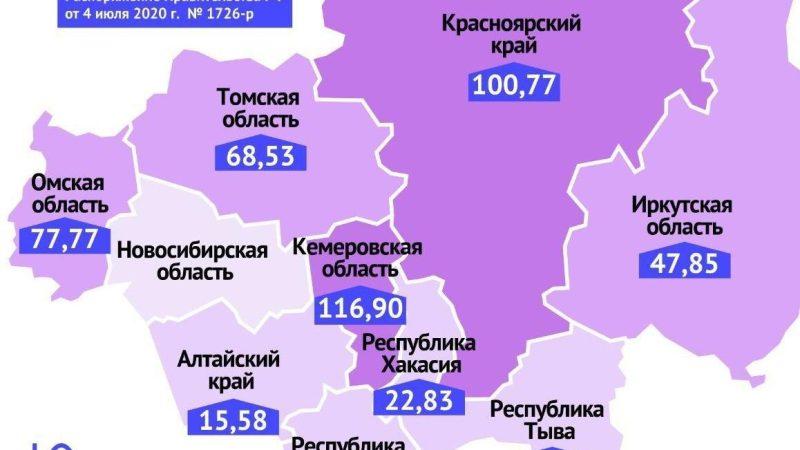 Алтайский край получит более 15 миллионов рублей на создание временных рабочих мест