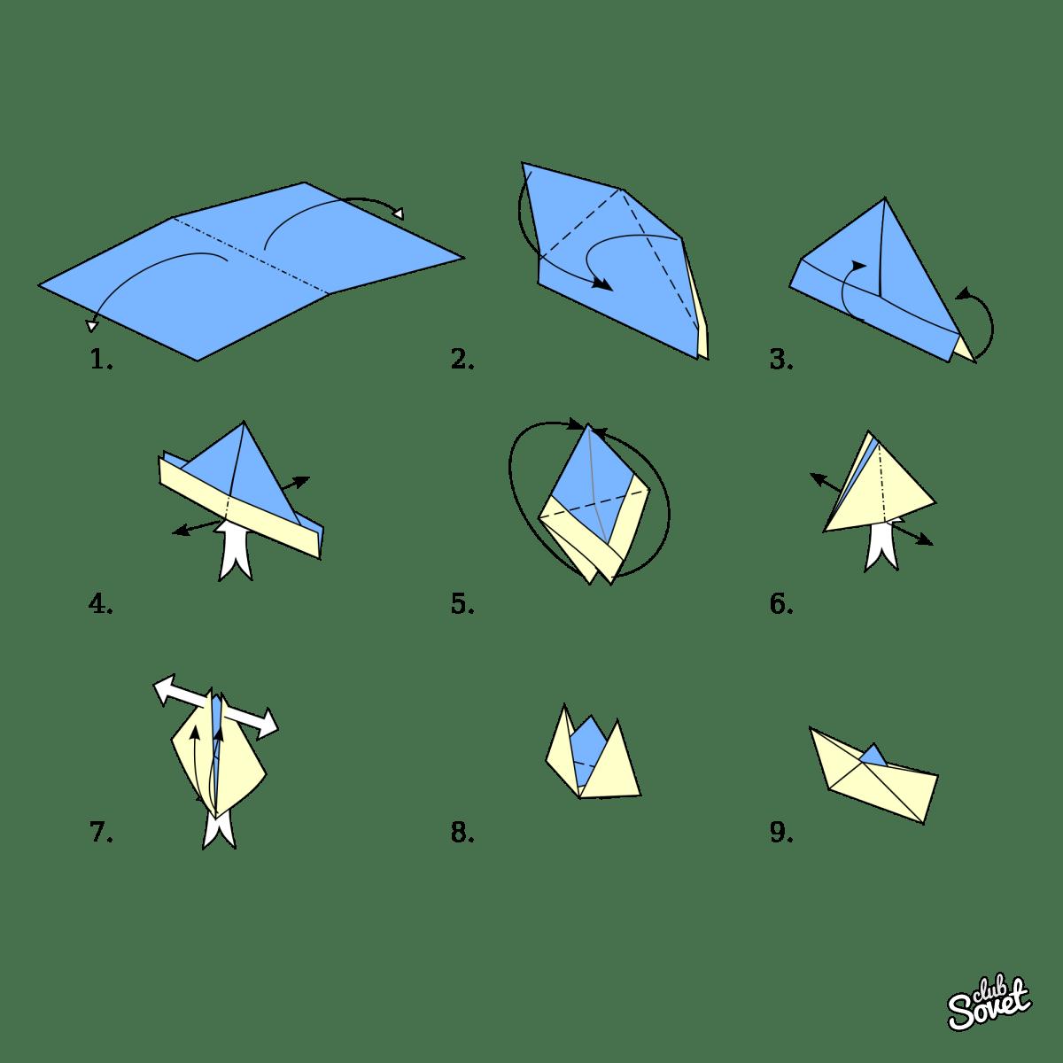 Comment Faire Un Bateau En Papier Schema D Un Bateau Rapide En Papier