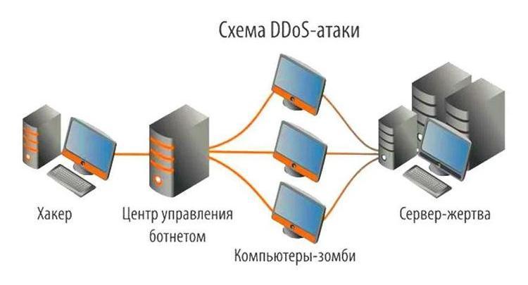 На сайт Газета Балаково ведется хакерская атака