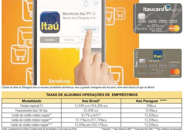 2fdcc2f6a3 Bancos promovem farra dos juros no Brasil