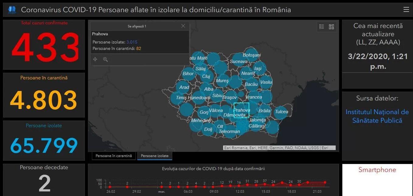 Primele 2 decese din cauza Covid19 pe terioriul României