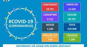 Informaţii oficiale despre evoluţia infectărilor cu noul coronavirus în România- 28 mai