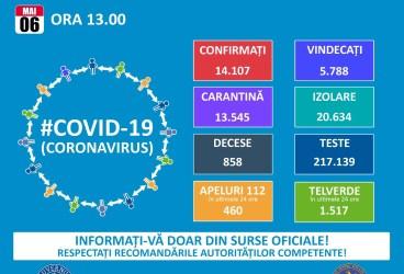 Situaţia pandemiei noului coronavirus în România şi în lume – 6 mai