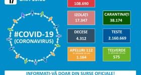 Numărul cazurilor Covid, în România, în creştere – 17 septembrie