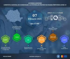 Date OFICIALE - Vaccinul Moderna produce mult mai puţine efecte secundare în România decât vaccinul Pfizer